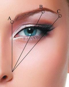 как определить идеальную форму бровей